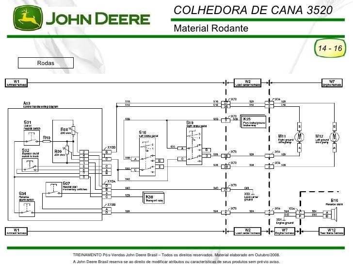 COLHEDORA DE CANA 3520                                                                 Material Rodante                   ...