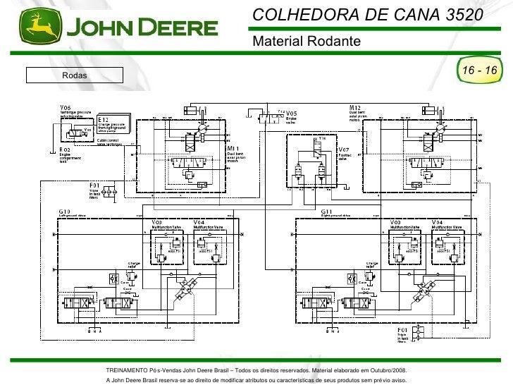 COLHEDORA DE CANA 3520                                                                 Material RodanteRodas              ...
