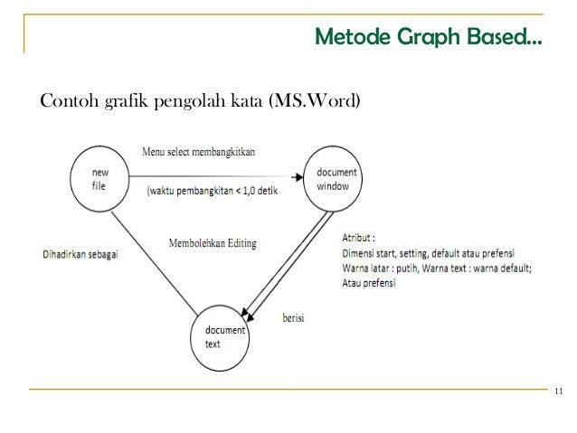 Metode pengujian blackbox menggambarkan karakterisktik suatu link 10 11 ccuart Images