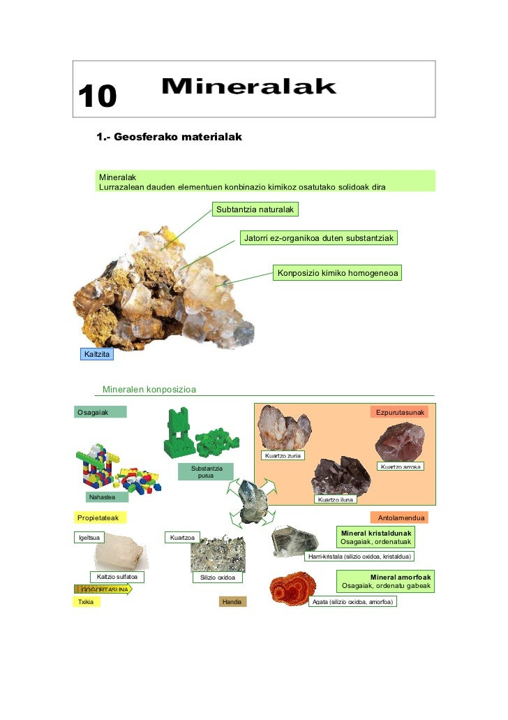 10         1.- Geosferako materialak         Mineralak         Lurrazalean dauden elementuen konbinazio kimikoz osatutako ...