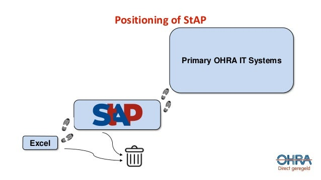 Positioning of StAP Excel Primary OHRA IT Systems