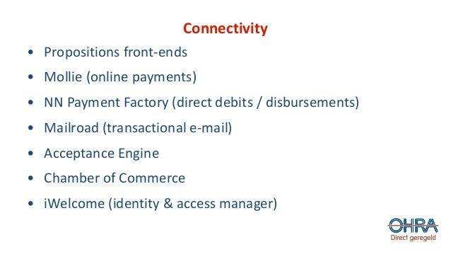 Connectivity • Propositions front-ends • Mollie (online payments) • NN Payment Factory (direct debits / disbursements) • M...