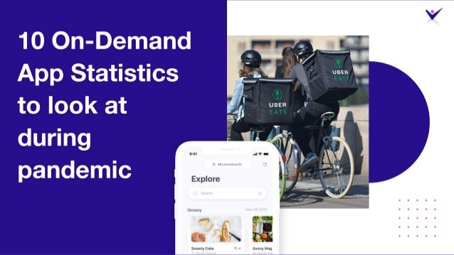 10 On-demand App Statistics to look at During COVID-19
