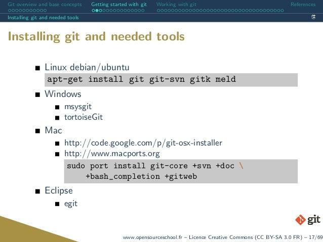 GIT pour développeur