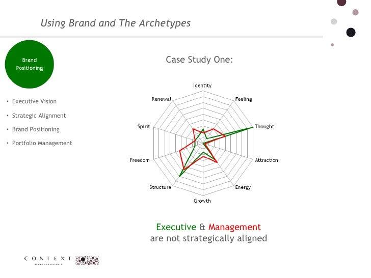 Using Brand and The Archetypes <ul><li>Executive Vision  </li></ul><ul><li>Strategic Alignment  </li></ul><ul><li>Brand Po...