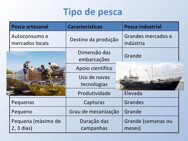 Pesca for Consola de tipo industrial