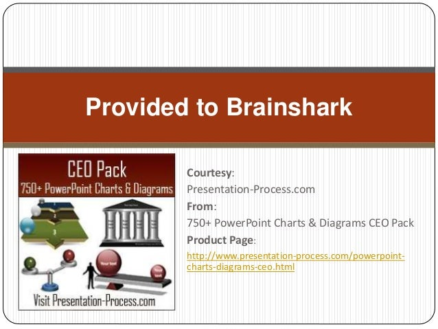 10 powerpoint charts diagrams animated samples courtesy presentation process from 750 powerpoint charts diagrams ceo ccuart Images