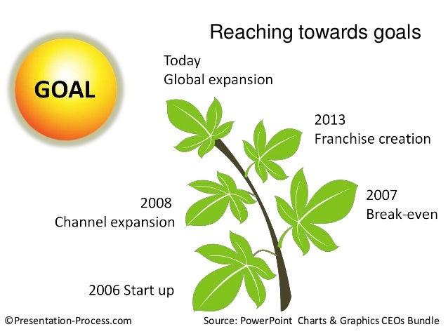 Reaching towards goals  ©Presentation-Process.com  Source: PowerPoint Charts & Graphics CEOs Bundle