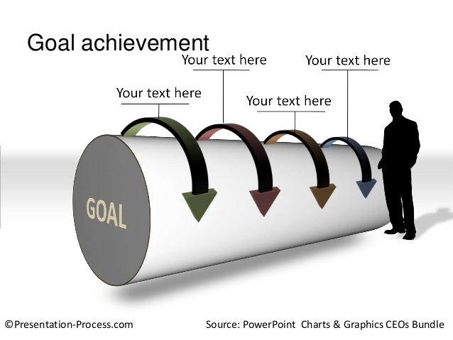 Goal achievement  ©Presentation-Process.com  Source: PowerPoint Charts & Graphics CEOs Bundle