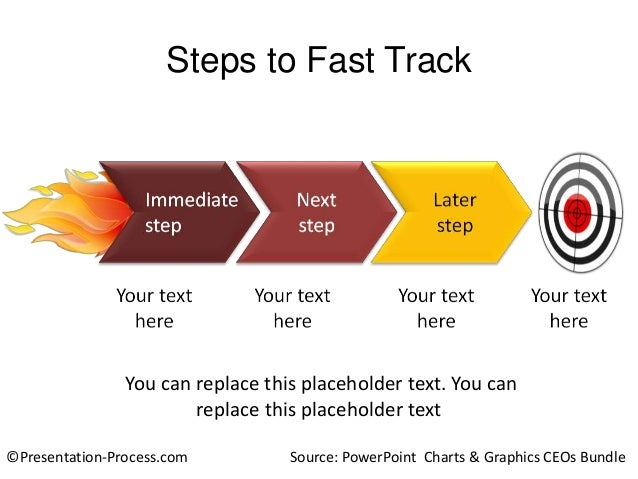 Steps to Fast Track  You can replace this placeholder text. You can replace this placeholder text ©Presentation-Process.co...