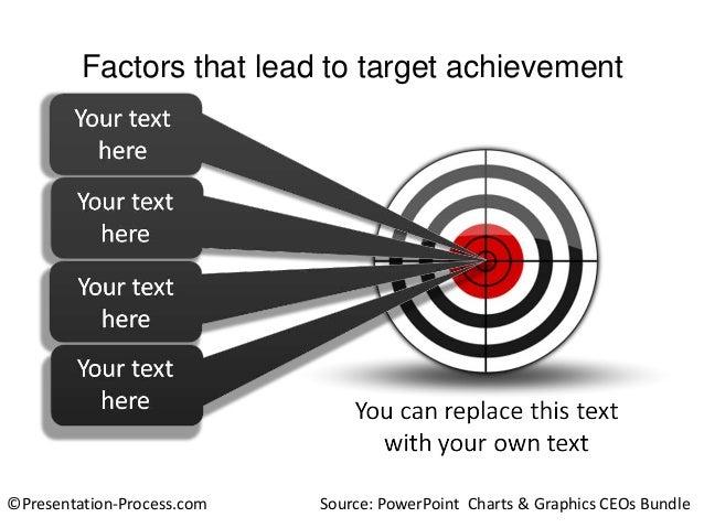 Factors that lead to target achievement  ©Presentation-Process.com  Source: PowerPoint Charts & Graphics CEOs Bundle