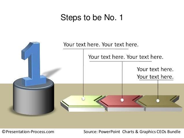 Steps to be No. 1  ©Presentation-Process.com  Source: PowerPoint Charts & Graphics CEOs Bundle