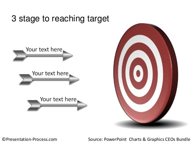 3 stage to reaching target  ©Presentation-Process.com  Source: PowerPoint Charts & Graphics CEOs Bundle