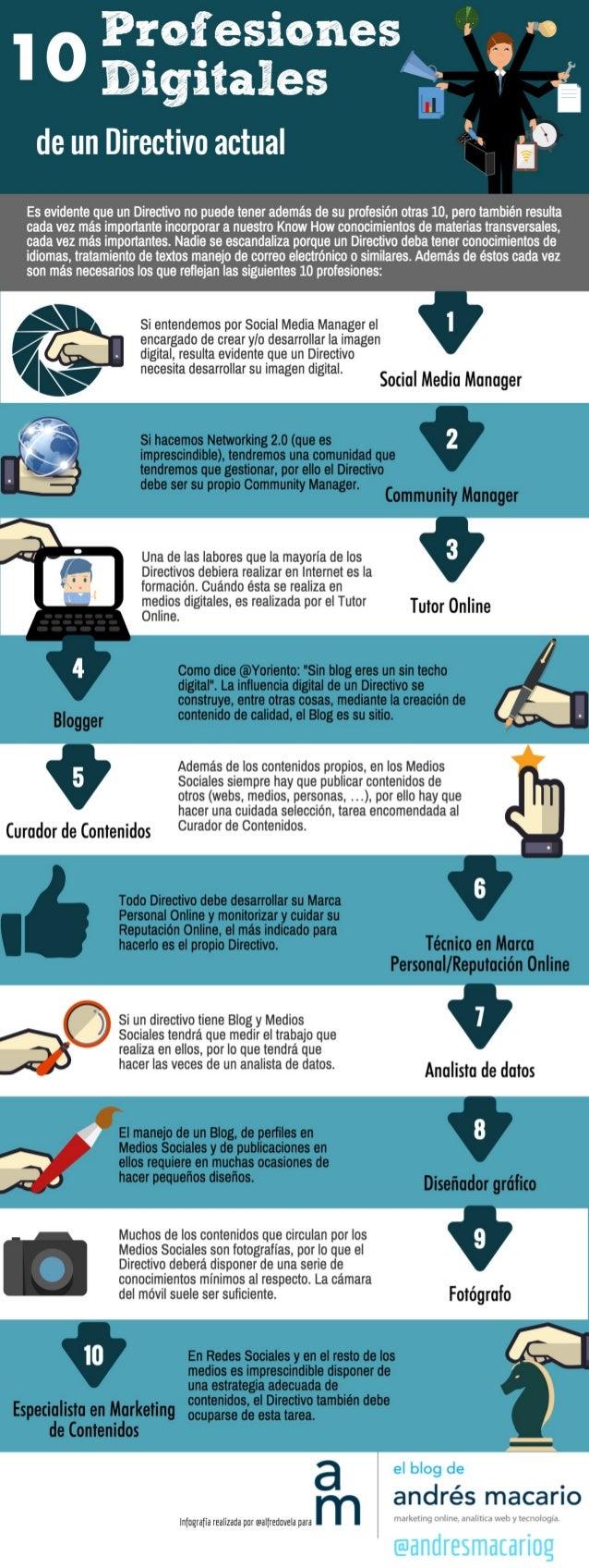 10 profesiones-digitales-directivo-actual-infografia-andres-macario