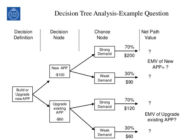 decision of ex parte datafin plc analysis Applications for interim measures although the circumstances may warrant a preliminary ex parte decision  arbitrators should follow a structured analysis that.