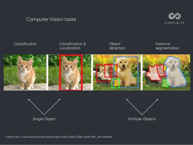 10 pydata warsaw object detection with dn ns