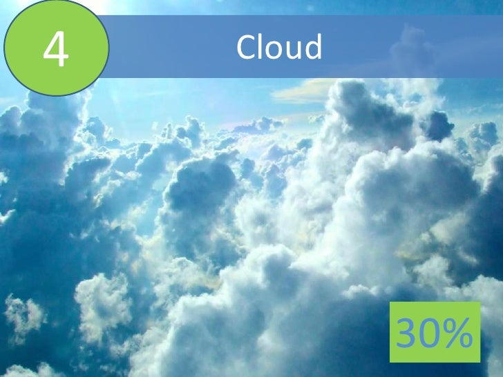 4<br />Cloud<br />30%<br />