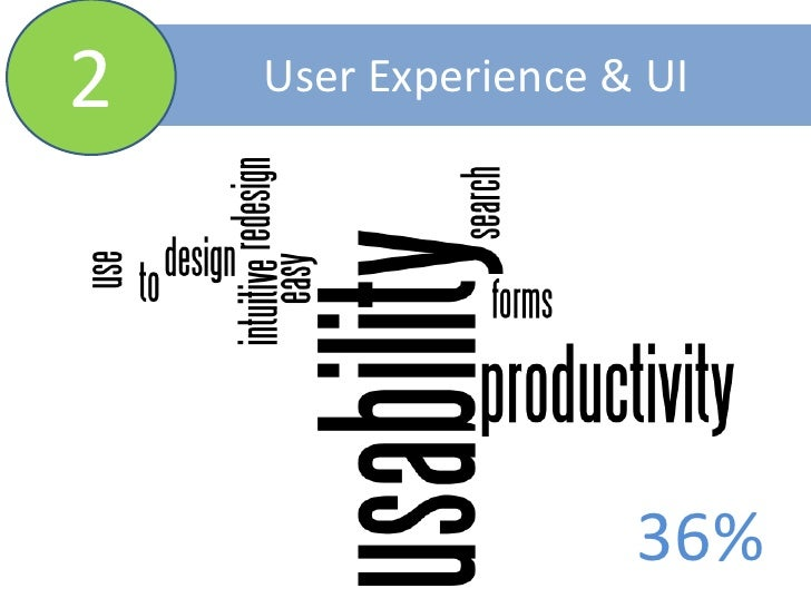 2<br />User Experience & UI<br />36%<br />