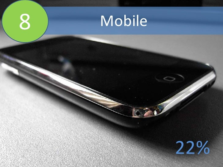 8<br />Mobile<br />22%<br />