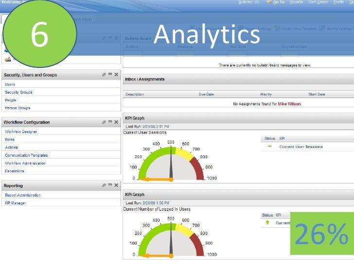 6<br />Analytics<br />26%<br />