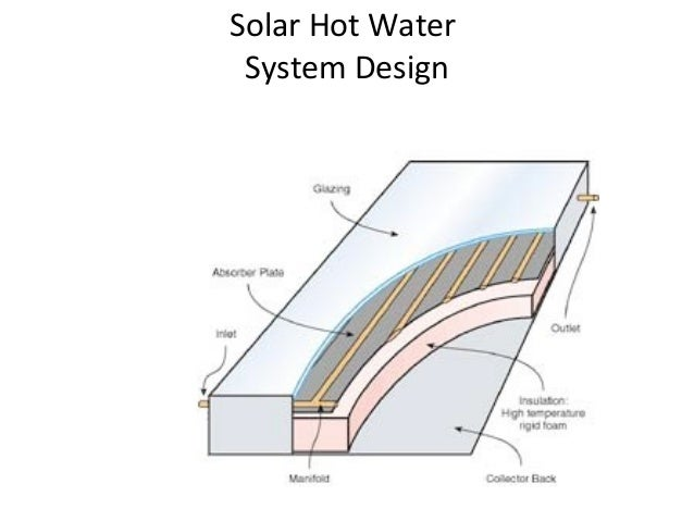 10 solar thermal configuration 2015