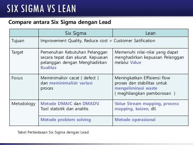 10 Langkah implementasi lean