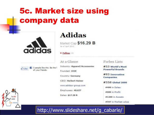 adidas marketing strategy The digital marketing strategy adopted by adidas, by launching the game in brazil, was custom-made to suit its target audience which consisted of brazilians.