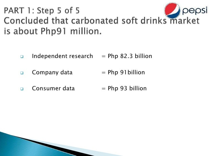 business plan pepsi cola 513-785-6060 iwantpop@gjpepsicom facebook whether your business needs carbonated or non g&j pepsi-cola bottlers inc is the largest family-owned.