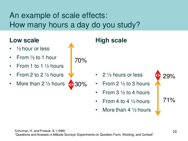 An example of scale effects: How many hours a day do you study? Low scale • ½ hour or less • From ½ to 1 hour • From 1 to ...