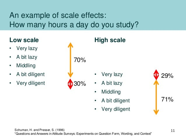 An example of scale effects: How many hours a day do you study? Low scale • Very lazy • A bit lazy • Middling • A bit dili...
