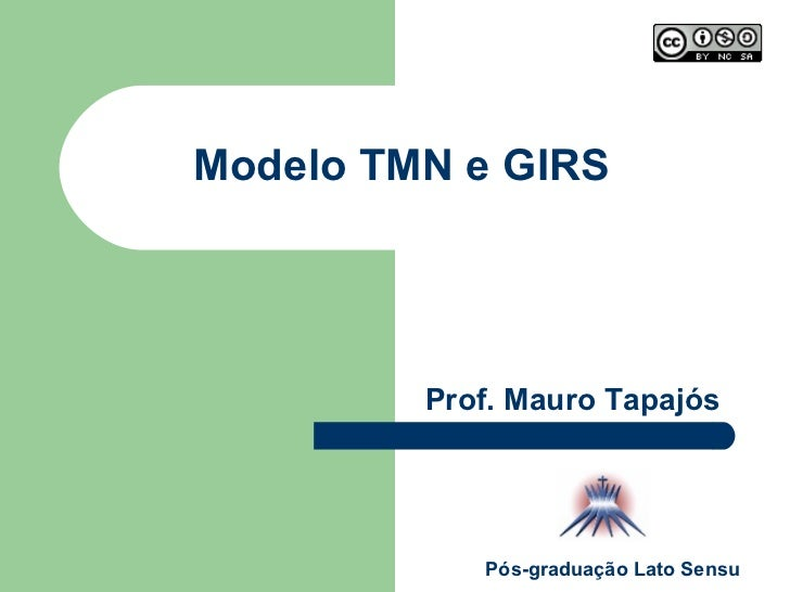 Modelo TMN e GIRS Prof. Mauro Tapajós Pós-graduação Lato Sensu