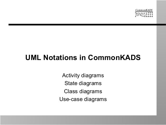 UML Notations in CommonKADS Activity diagrams State diagrams Class diagrams Use-case diagrams