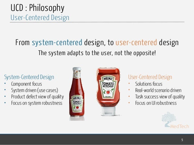 10 User Centered Design