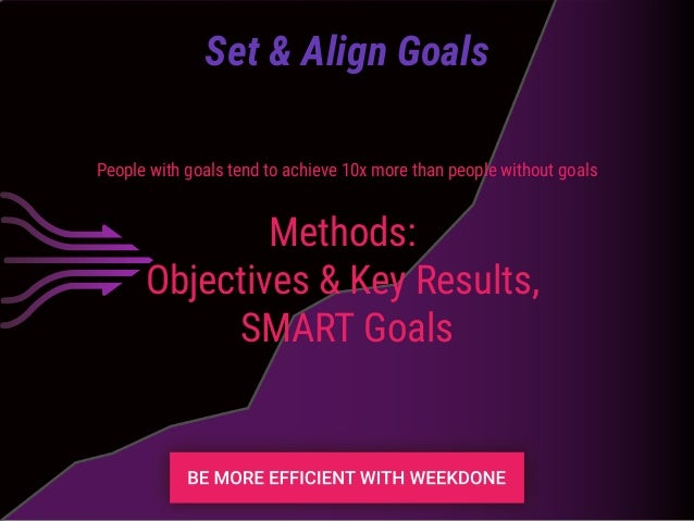 People with goals tend to achieve 10x more than people without goals Methods: Objectives & Key Results, SMART Goals Set & ...