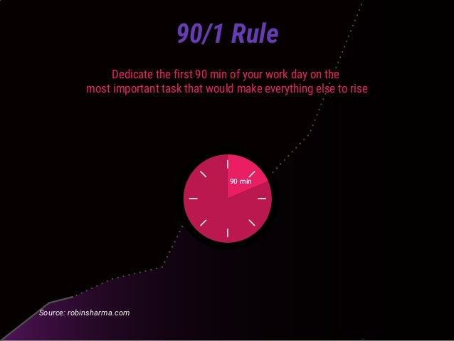 10 Practical Ways to Be More Efficient at Work Slide 3