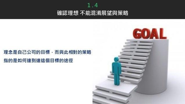 1 . 4 確認理想 不能混淆展望與策略 理念是自己公司的目標,而與此相對的策略 指的是如何達到達這個目標的途徑