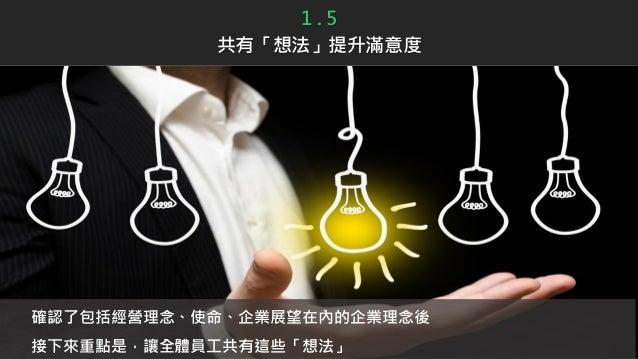 確認了包括經營理念、使命、企業展望在內的企業理念後 接下來重點是,讓全體員工共有這些「想法」 1 . 5 共有「想法」提升滿意度