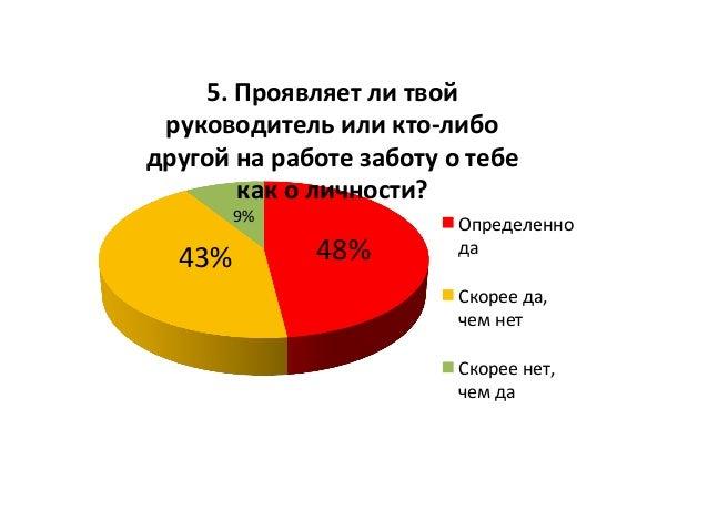 48%  43%   9%   5.  Проявляет  ли  твой   руководитель  или  кто-‐либо   другой  на  работе  за...