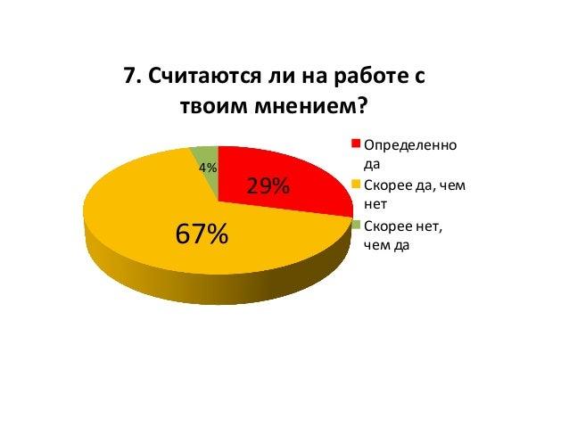29%   67%   4%   7.  Считаются  ли  на  работе  с   твоим  мнением?   Определенно   да   Скорее...