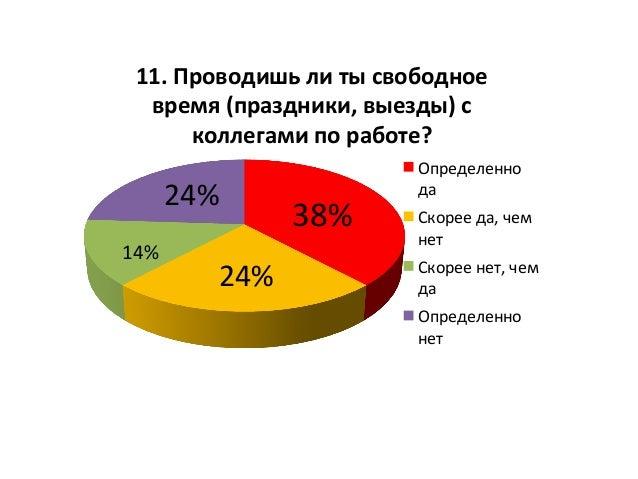 38%   24%   14%   24%   11.  Проводишь  ли  ты  свободное   время  (праздники,  выезды)  с   кол...