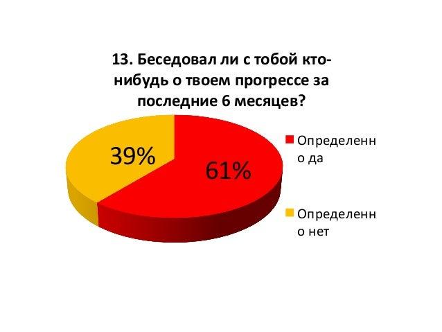 61%   39%   13.  Беседовал  ли  с  тобой  кто-‐ нибудь  о  твоем  прогрессе  за   последние  6...