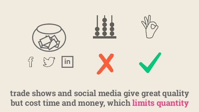 trade shows and social media give great quality but cost time and money, which limits quantity in