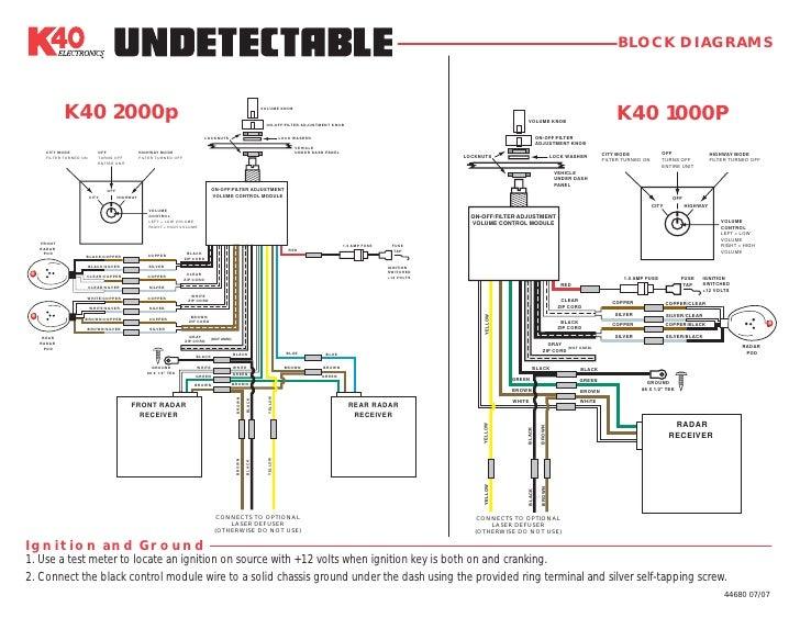 1000 2000 wiring diagram rh slideshare net k40 radar wiring diagram k40 radar wiring diagram