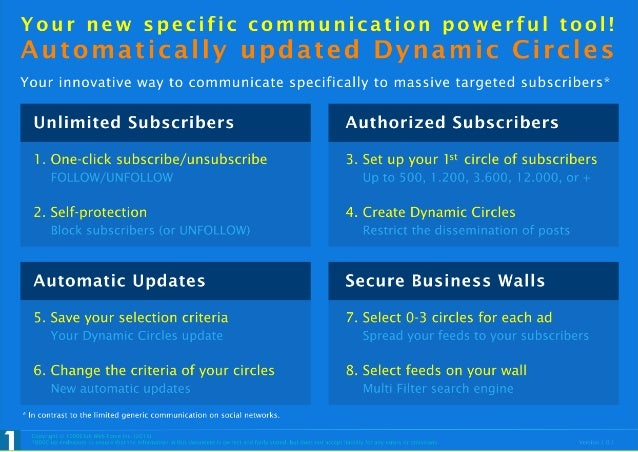Your new specific communication powerful tool!   Your innovative way to communicate specifically to massive targeted subsc...