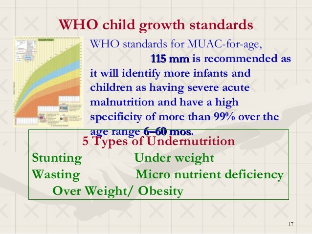 WHO child growth standards       • WHO standards for MUAC-for-age,                       115 mm is recommended as         ...