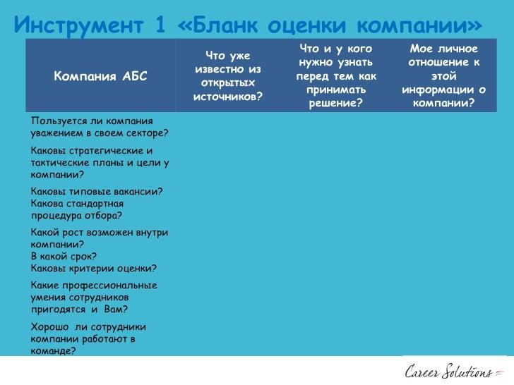 Career Solutions.Pptx Slide 3