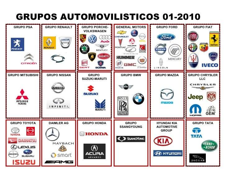 01 2010 mapa de grupos automovil sticos y sus marcas for Marcas de coches