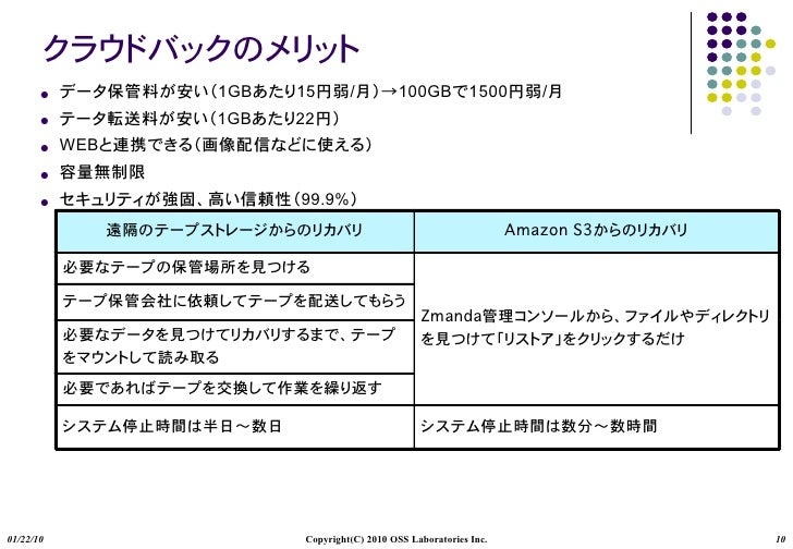          1GB   15        /         100GB 1 00             /                 1GB   22           WEB                   ...