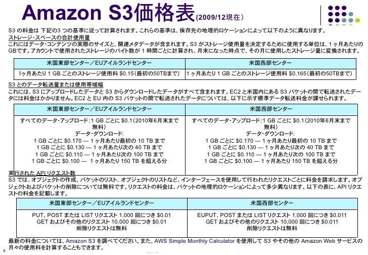 Amazon S3                                                              (2009/12   S3                3                     ...