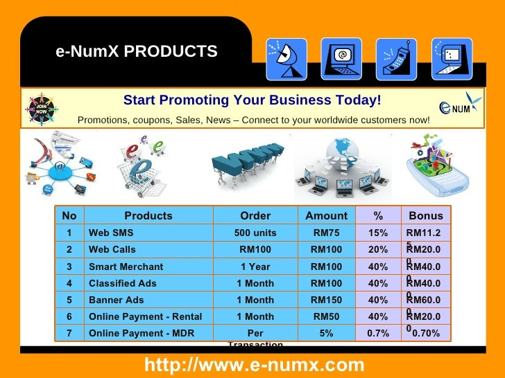 Start Promoting Your Business Today! Promotions, coupons, Sales, News – Connect to your worldwide customers now!  e-NumX P...
